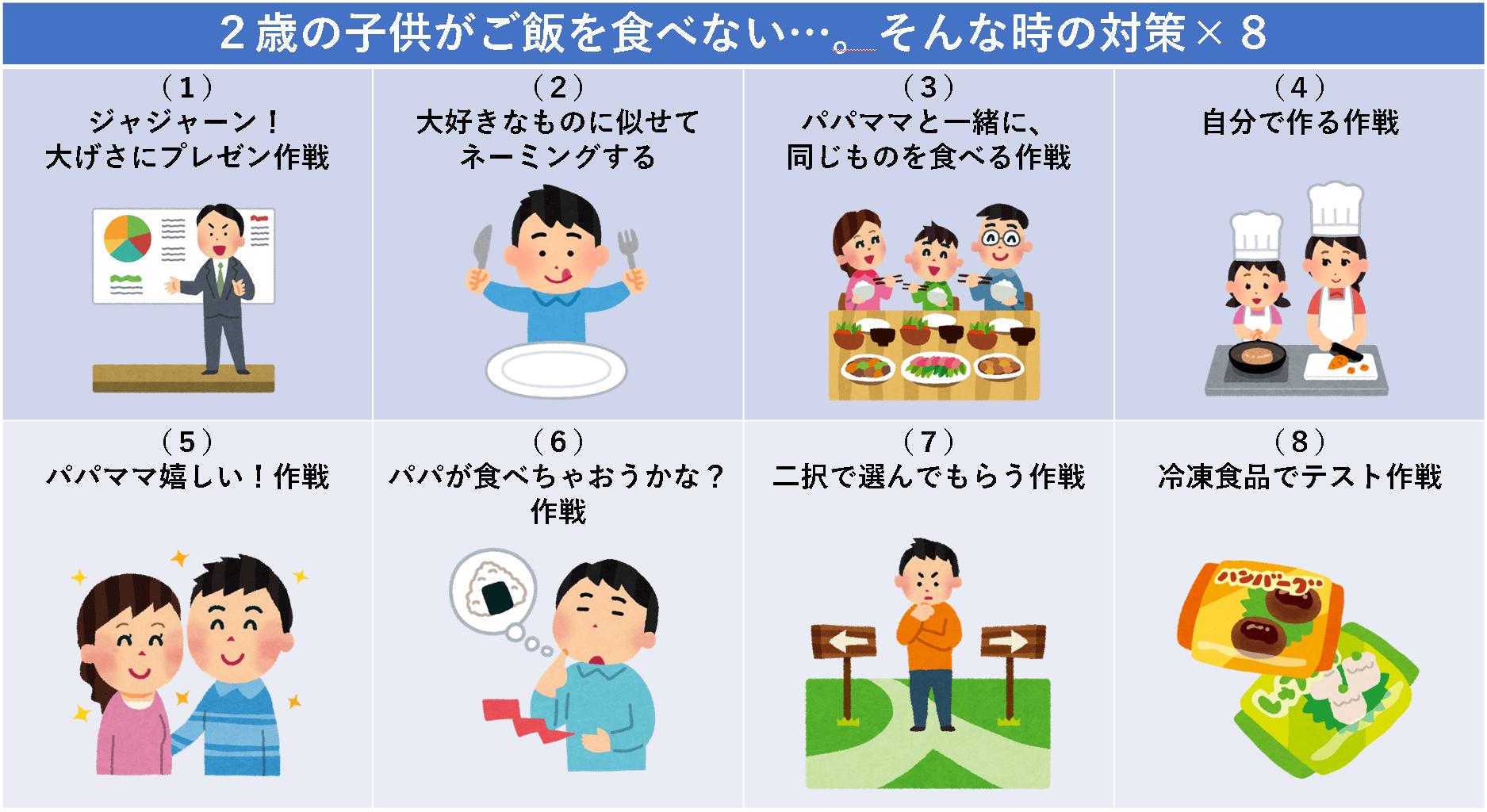 2歳の子供がご飯を食べない…。そんな時の対策×8