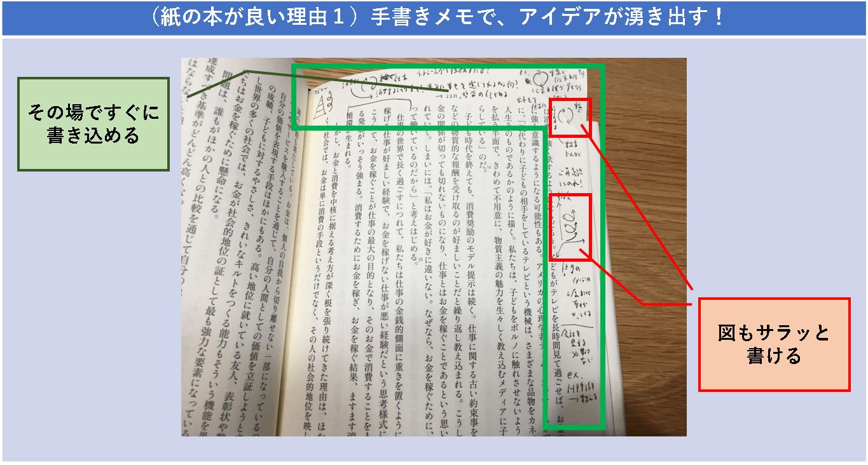 (紙の本が良い理由1)手書きメモで、アイデアが湧き出す!