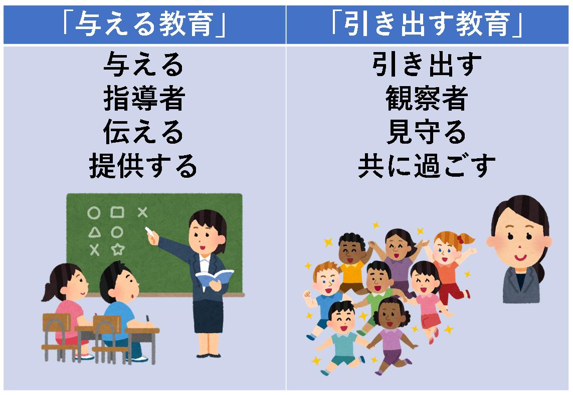 「与える」と「引き出す」の教育の違い