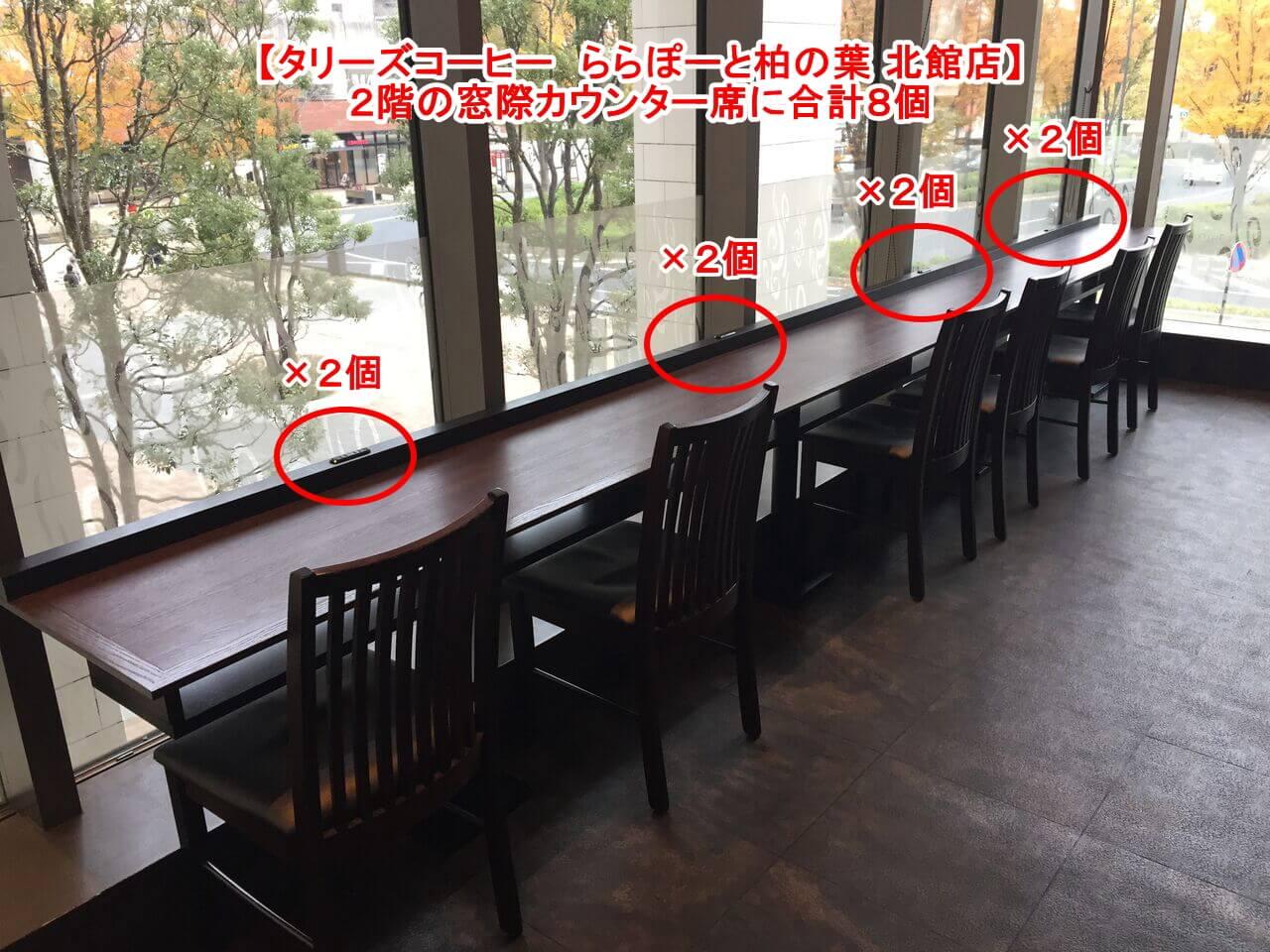 2階の窓際カウンター席に電源×8