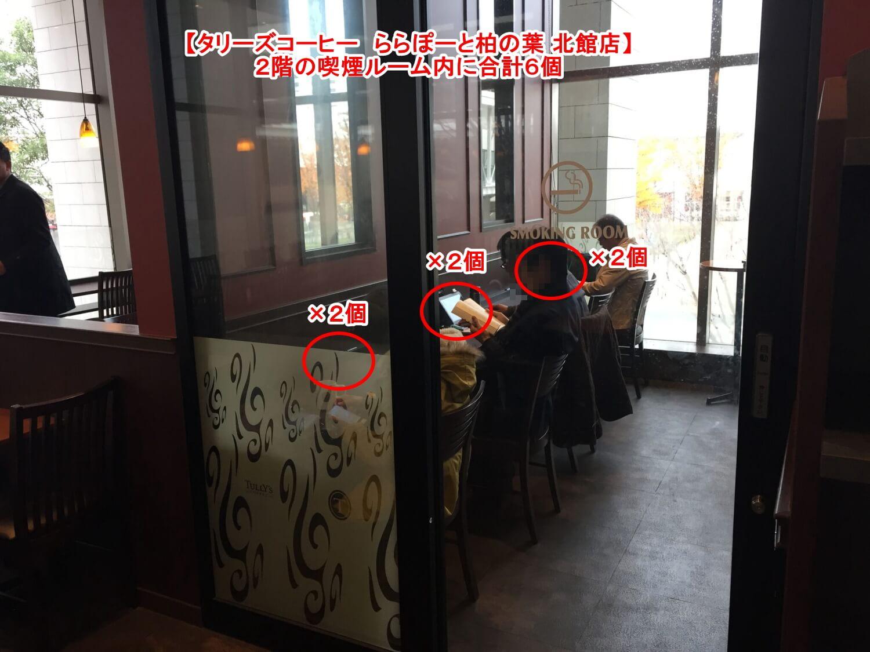 2階の喫煙ルーム内に電源×6
