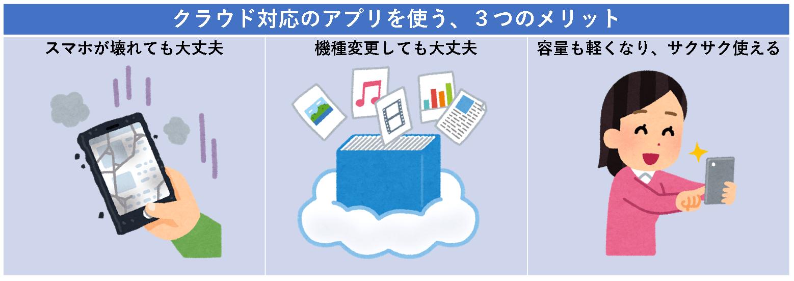 クラウド対応のアプリを使う、3つのメリット