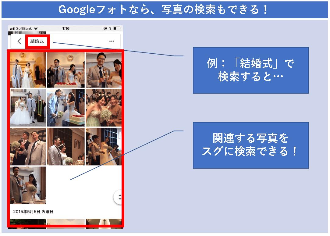 Googleフォトなら、写真の検索もできる!