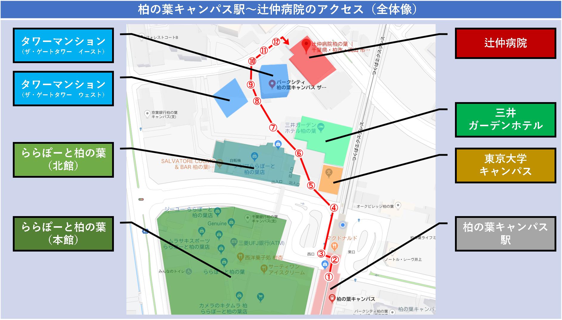 柏の葉キャンパス駅~辻仲病院の道順・アクセス(全体像)