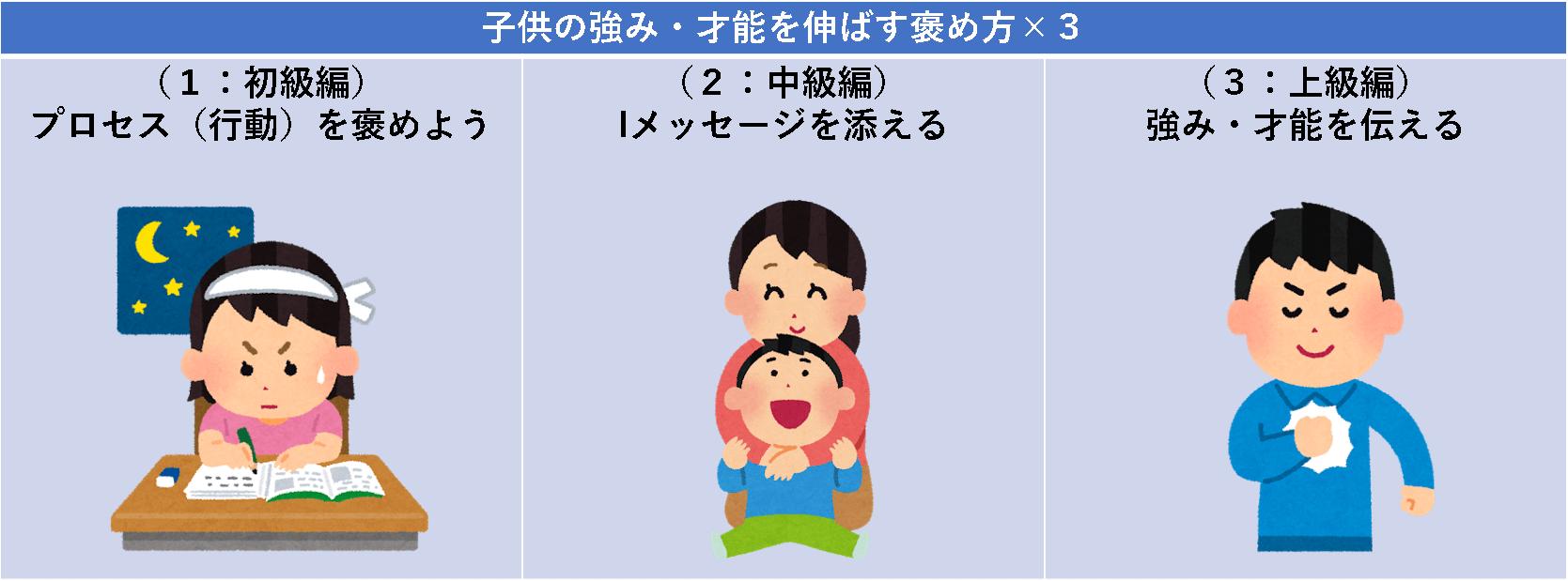子供の強み・才能を伸ばす褒め方×3