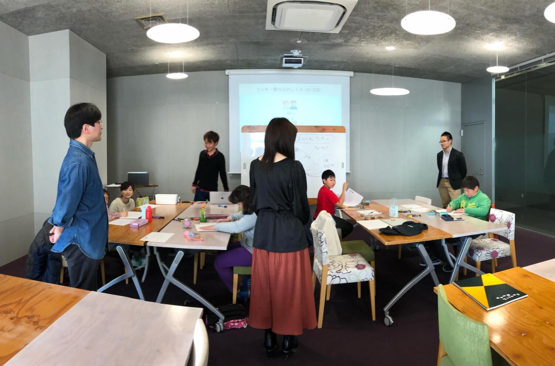 子供向け:起業体験ワークショップを開催。好きなことを仕事にしてみよう!