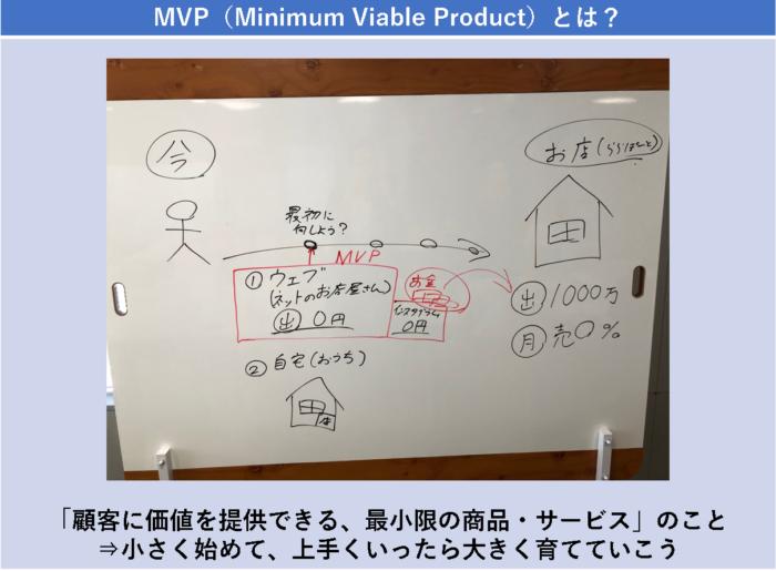 MVP(Minimum Viable Product)とは?